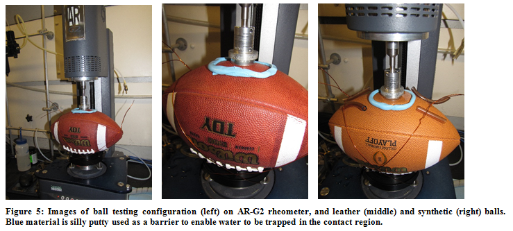 Footballs on rheometers.png